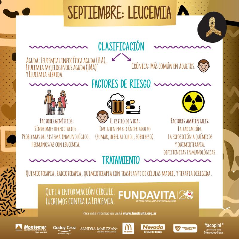 Leucemia-2