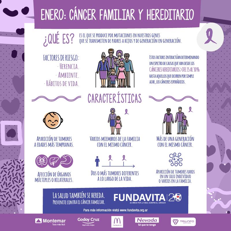 Predispozitia genetica in cancerul de san si cancerul ovarian | etigararunway.ro