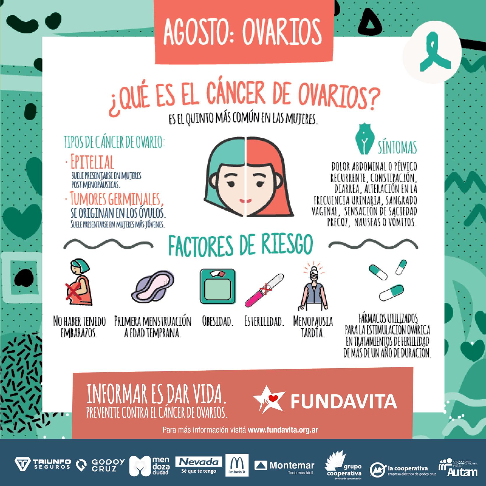 Agosto Cancer De Ovarios Fundavita